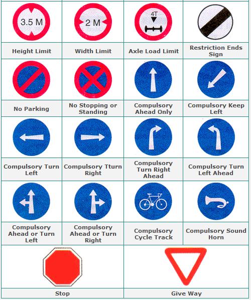 Full List Of Traffic Signs Civil Companion